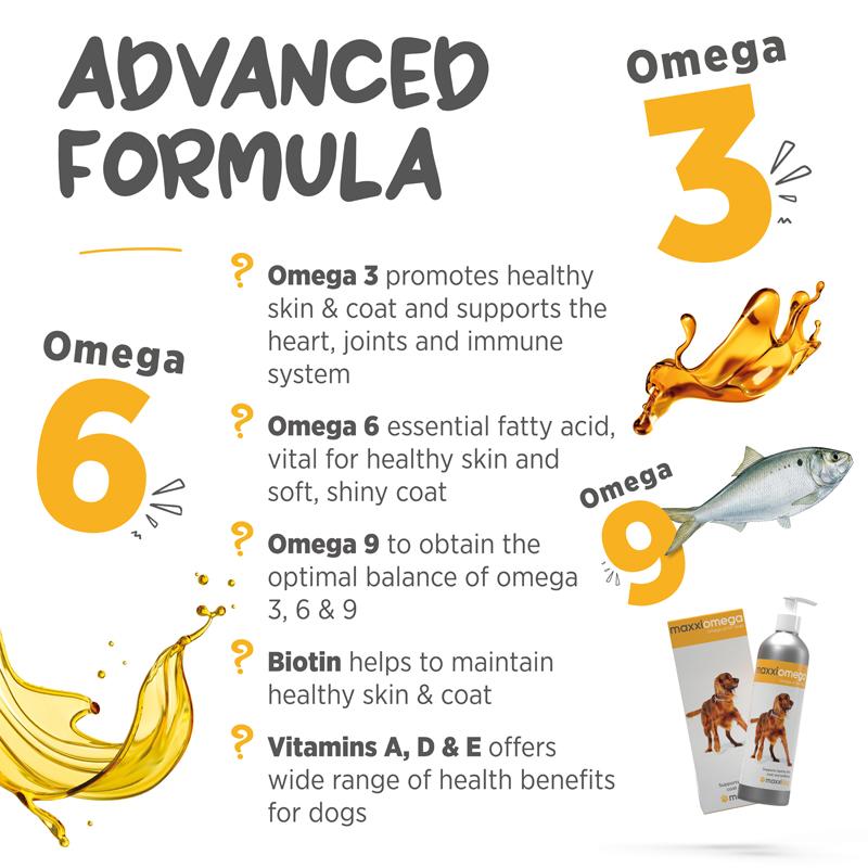 maxxiomega fatty acids formula for dogs